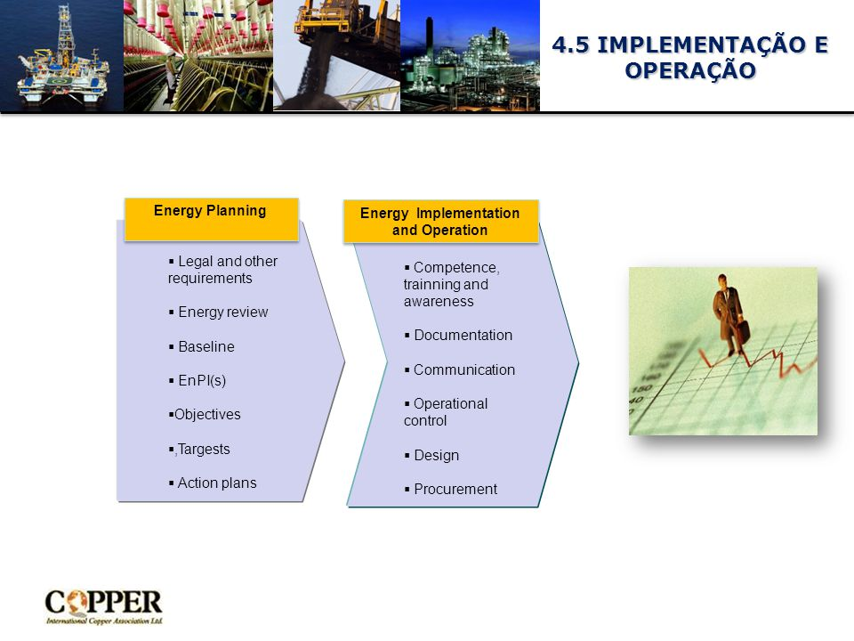 4.5 IMPLEMENTAÇÃO E OPERAÇÃO Energy Implementation and Operation