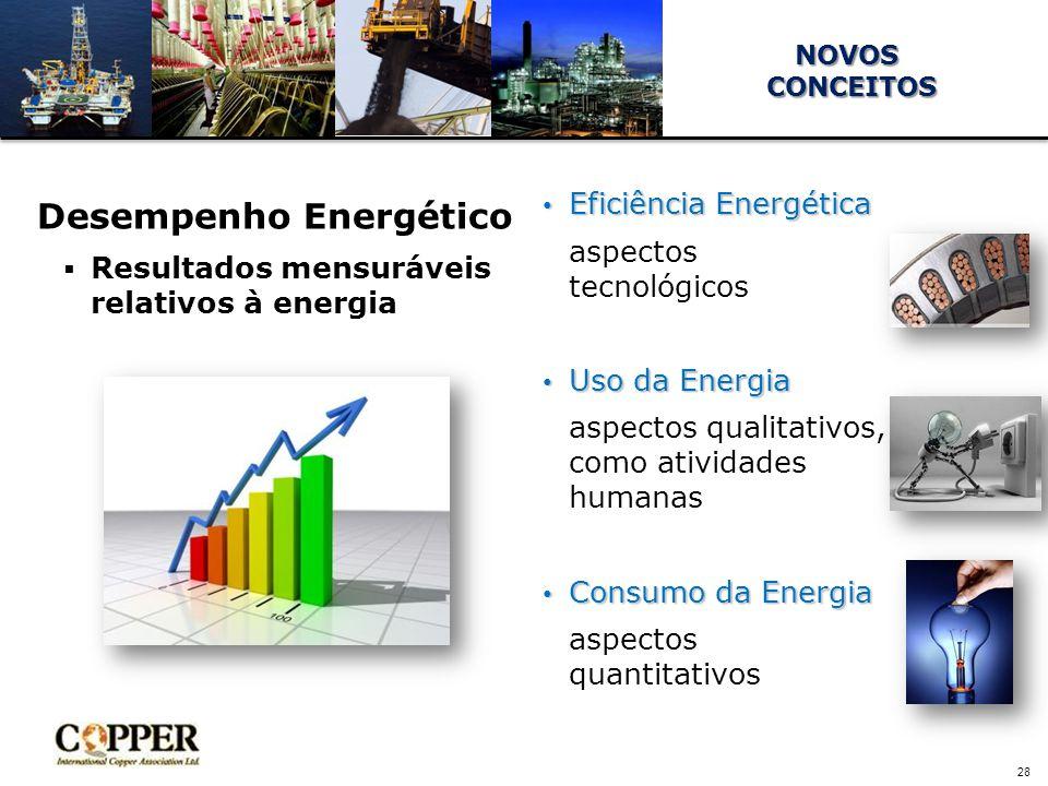Desempenho Energético
