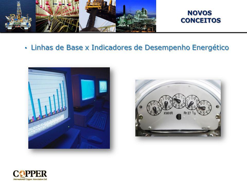 Linhas de Base x Indicadores de Desempenho Energético