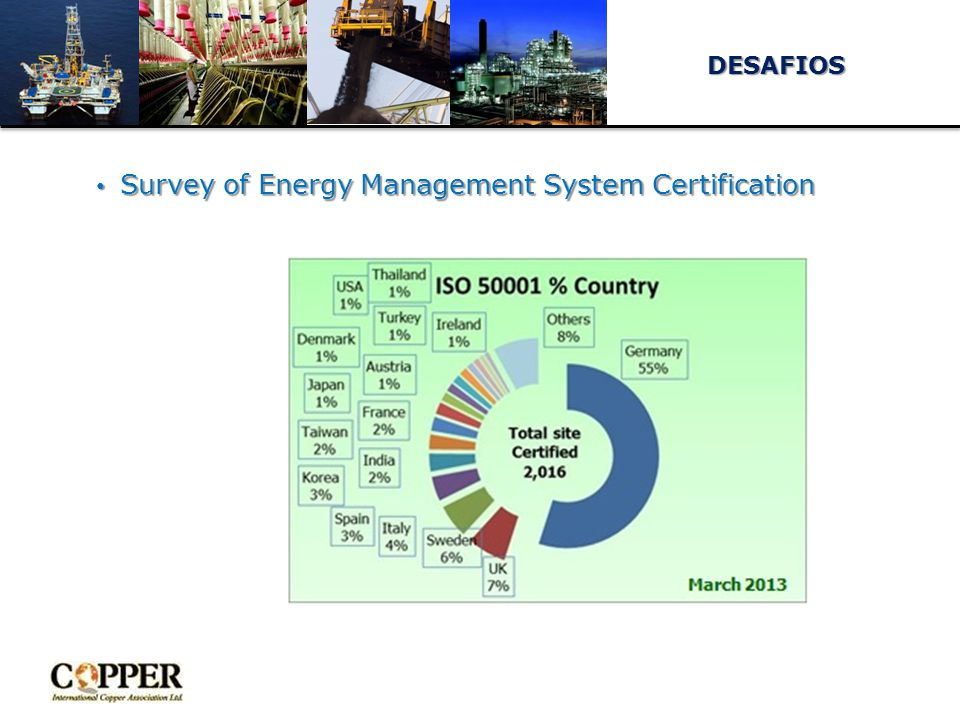 Survey of Energy Management System Certification