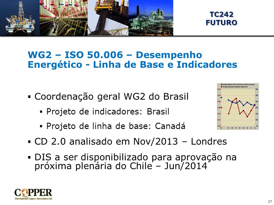 WG2 – ISO 50.006 – Desempenho Energético - Linha de Base e Indicadores
