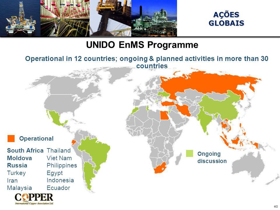 UNIDO EnMS Programme AÇÕES GLOBAIS