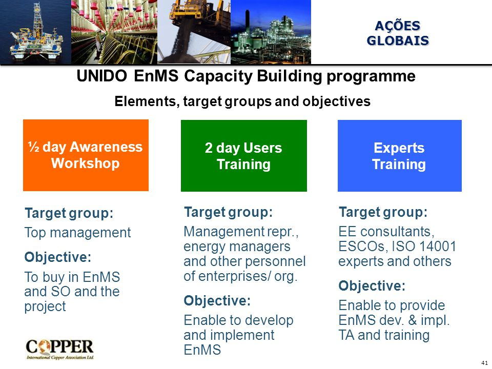 UNIDO EnMS Capacity Building programme