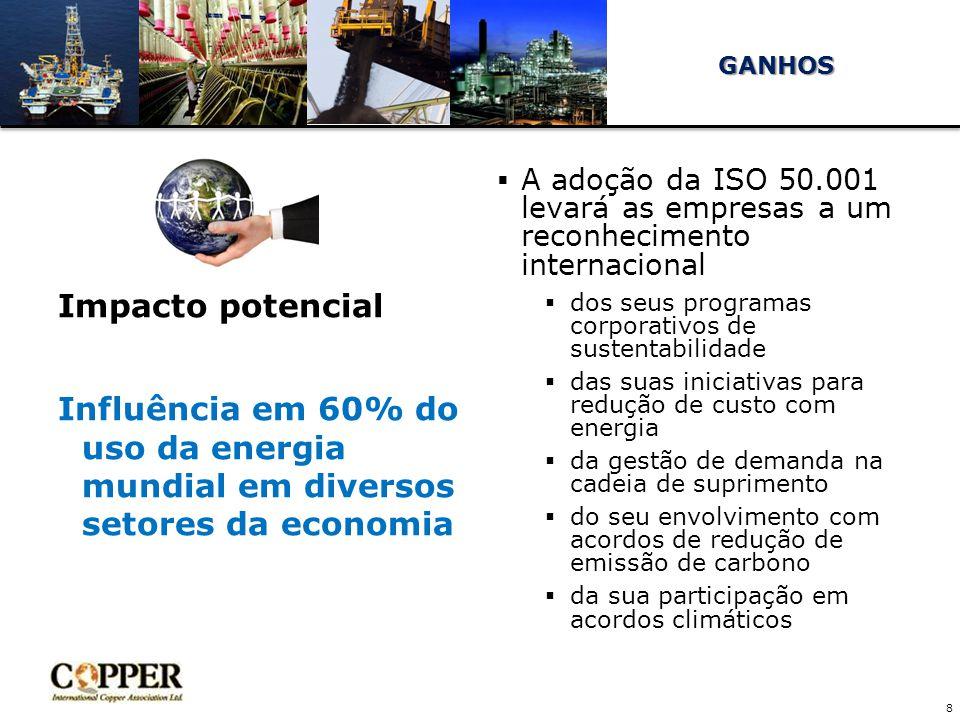 GANHOS A adoção da ISO 50.001 levará as empresas a um reconhecimento internacional. dos seus programas corporativos de sustentabilidade.