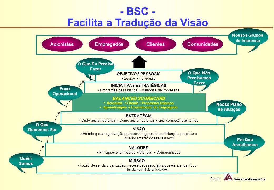 - BSC - Facilita a Tradução da Visão