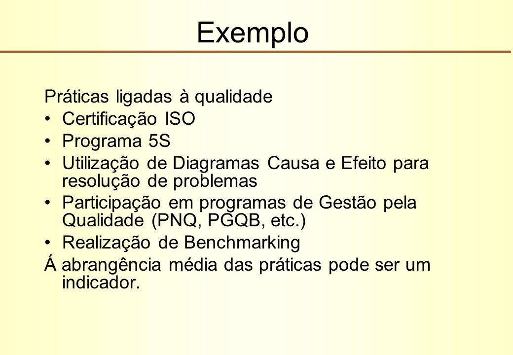Exemplo Práticas ligadas à qualidade Certificação ISO Programa 5S