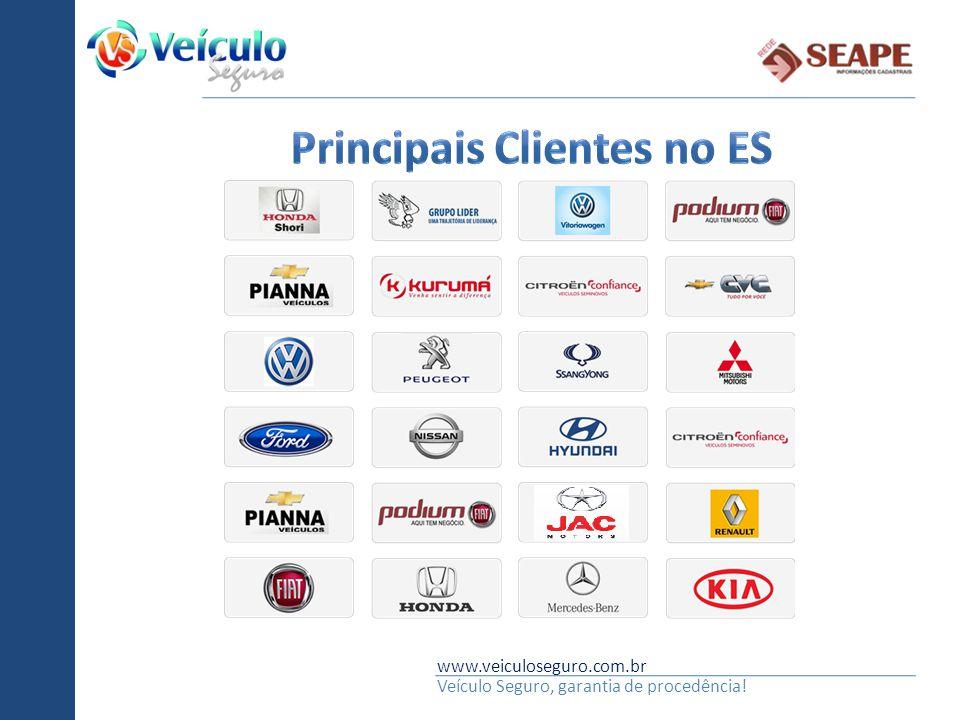 Principais Clientes no ES