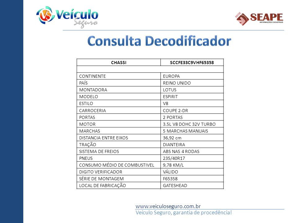 Consulta Decodificador