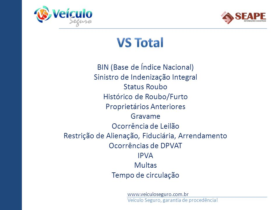 Vs total BIN (Base de Índice Nacional)