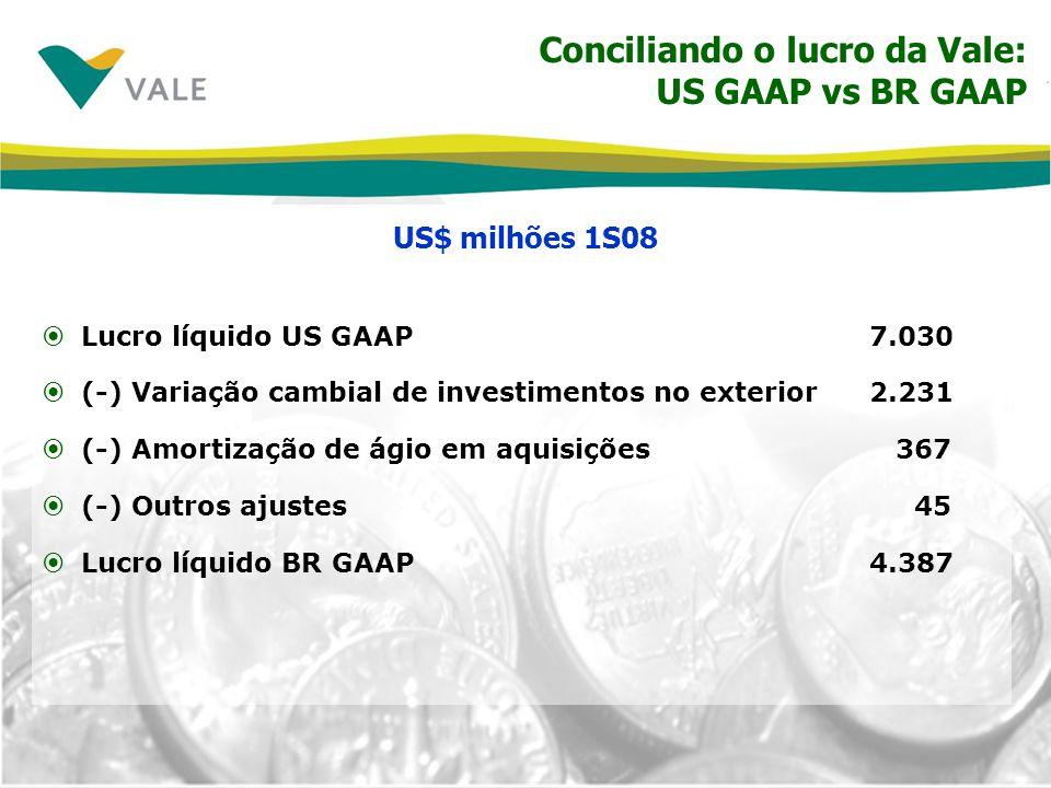Conciliando o lucro da Vale: US GAAP vs BR GAAP