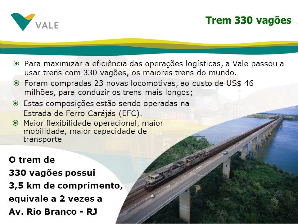 Trem 330 vagões Para maximizar a eficiência das operações logísticas, a Vale passou a usar trens com 330 vagões, os maiores trens do mundo.