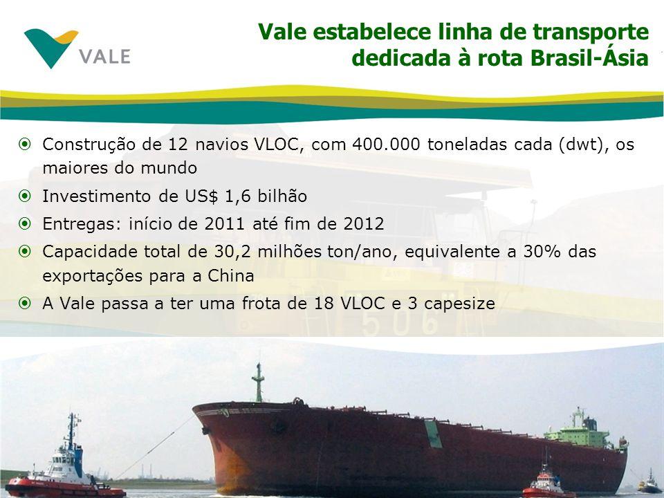 Vale estabelece linha de transporte dedicada à rota Brasil-Ásia