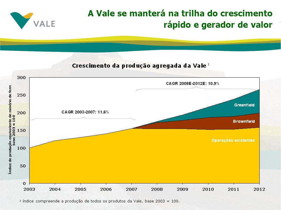 A Vale se manterá na trilha do crescimento rápido e gerador de valor