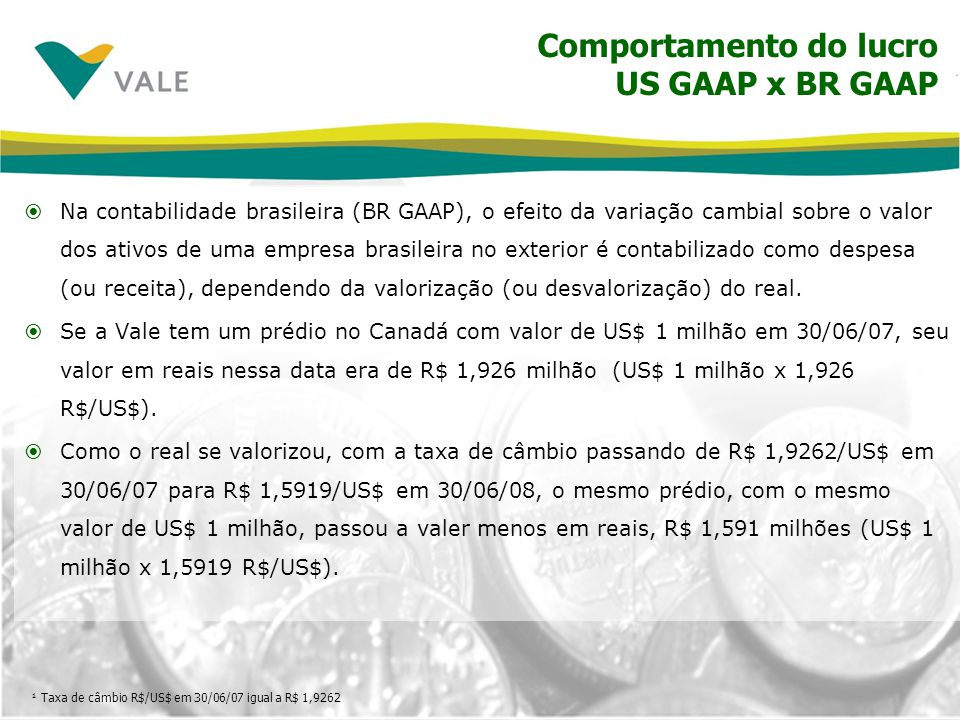 Comportamento do lucro US GAAP x BR GAAP