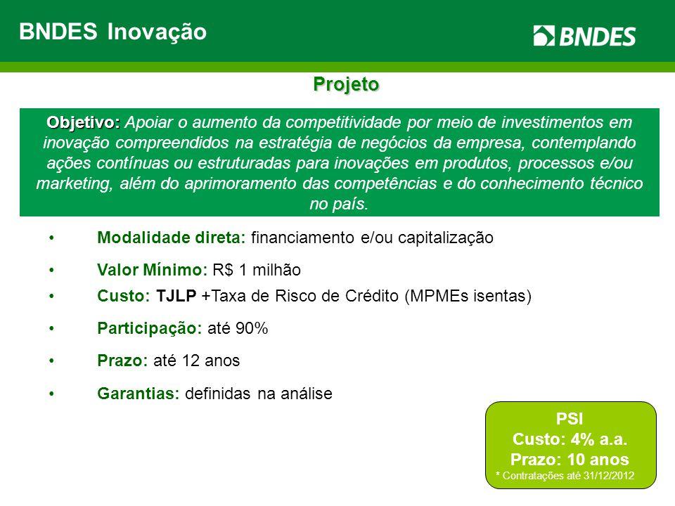 BNDES Inovação Projeto