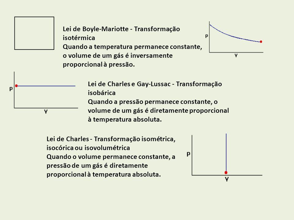 Lei de Boyle-Mariotte - Transformação isotérmica Quando a temperatura permanece constante, o volume de um gás é inversamente proporcional à pressão.