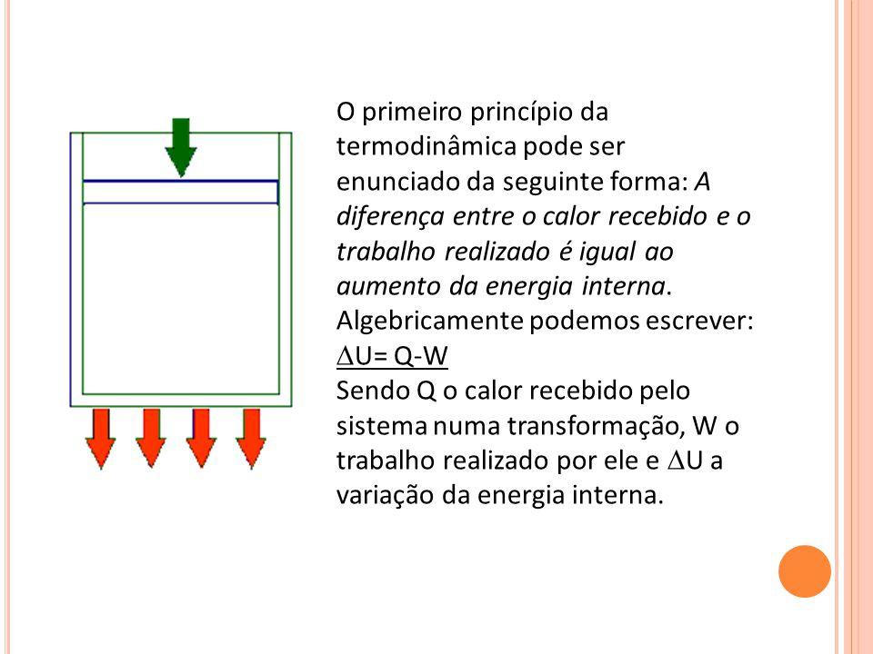 O primeiro princípio da termodinâmica pode ser enunciado da seguinte forma: A diferença entre o calor recebido e o trabalho realizado é igual ao aumento da energia interna.