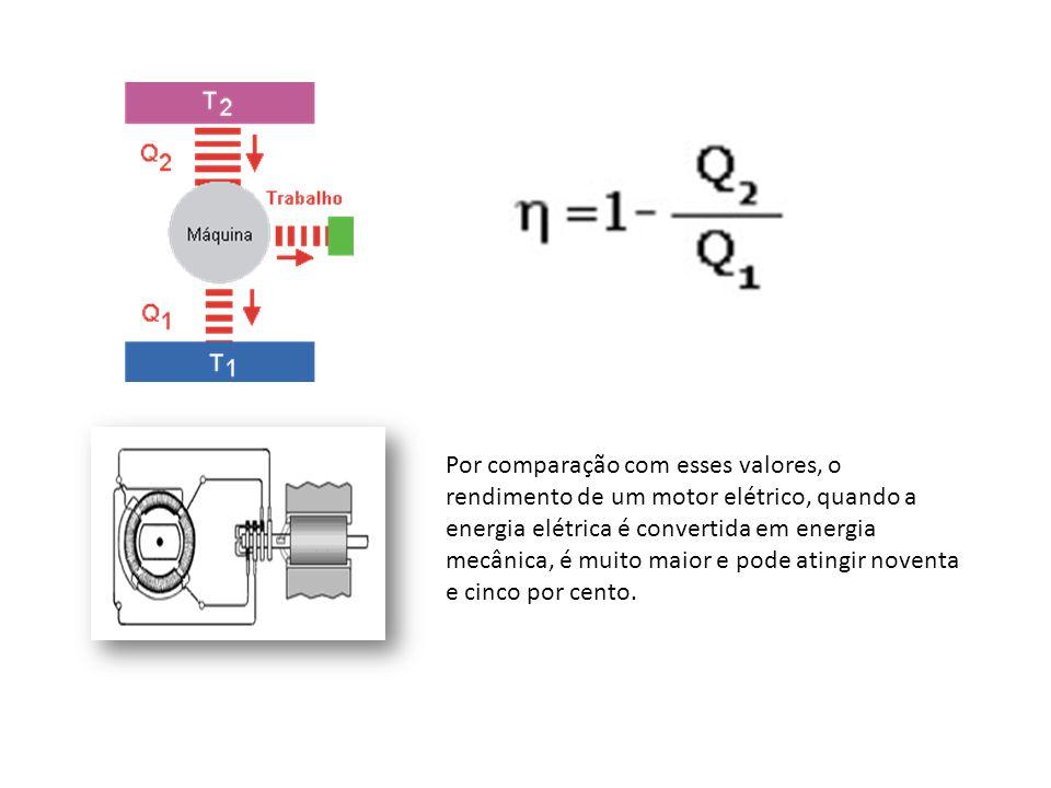 Por comparação com esses valores, o rendimento de um motor elétrico, quando a energia elétrica é convertida em energia mecânica, é muito maior e pode atingir noventa e cinco por cento.