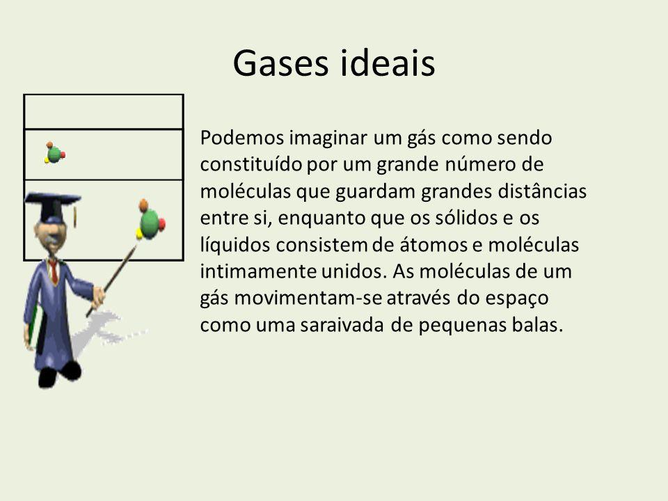 Gases ideais