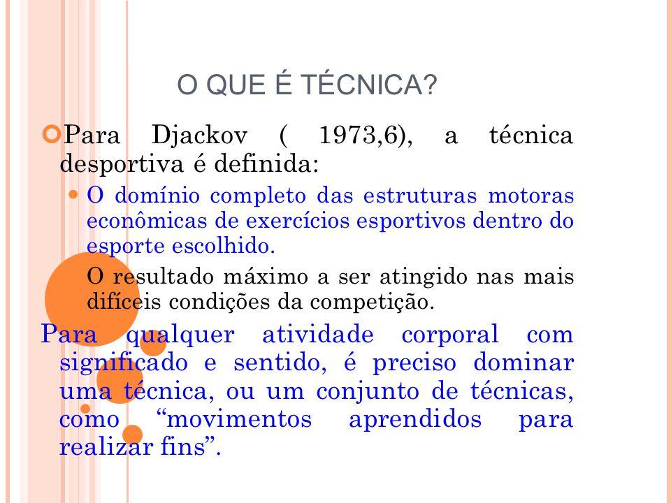 O QUE É TÉCNICA Para Djackov ( 1973,6), a técnica desportiva é definida: