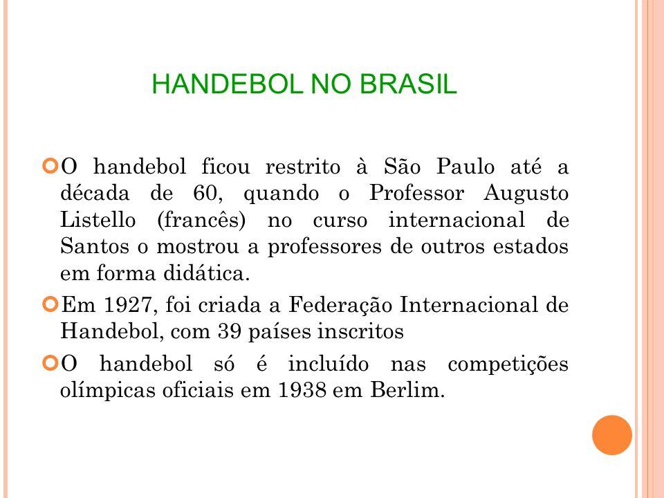 HANDEBOL NO BRASIL