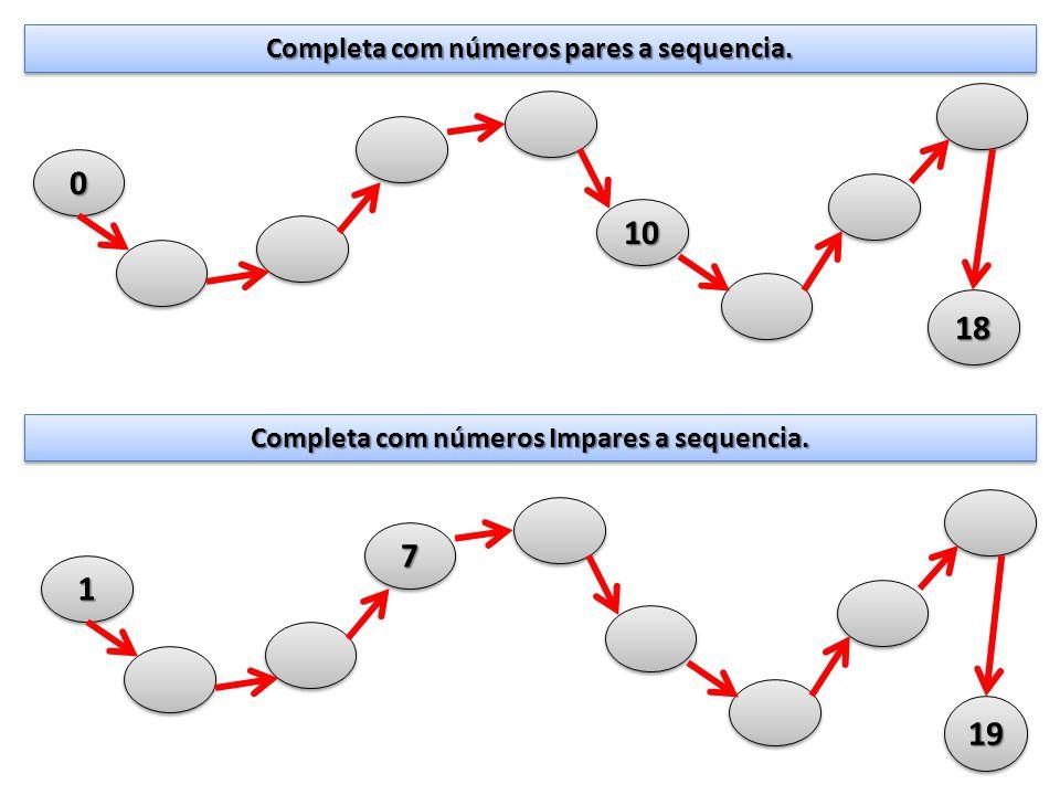 10 18 7 1 19 Completa com números pares a sequencia.