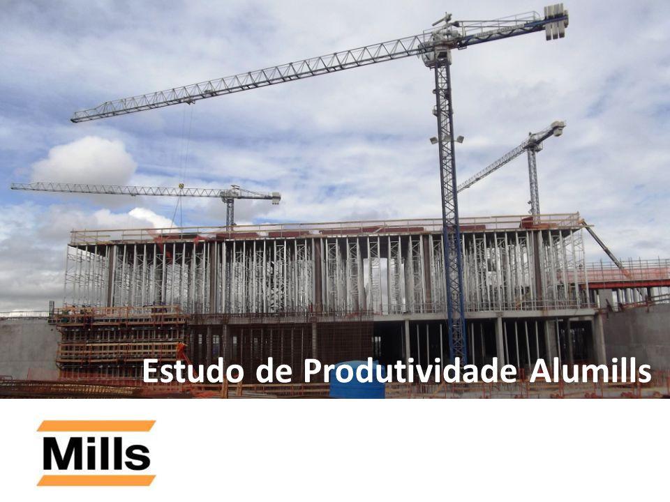 Estudo de Produtividade Alumills