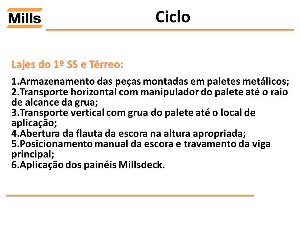 Ciclo Lajes do 1º SS e Térreo: