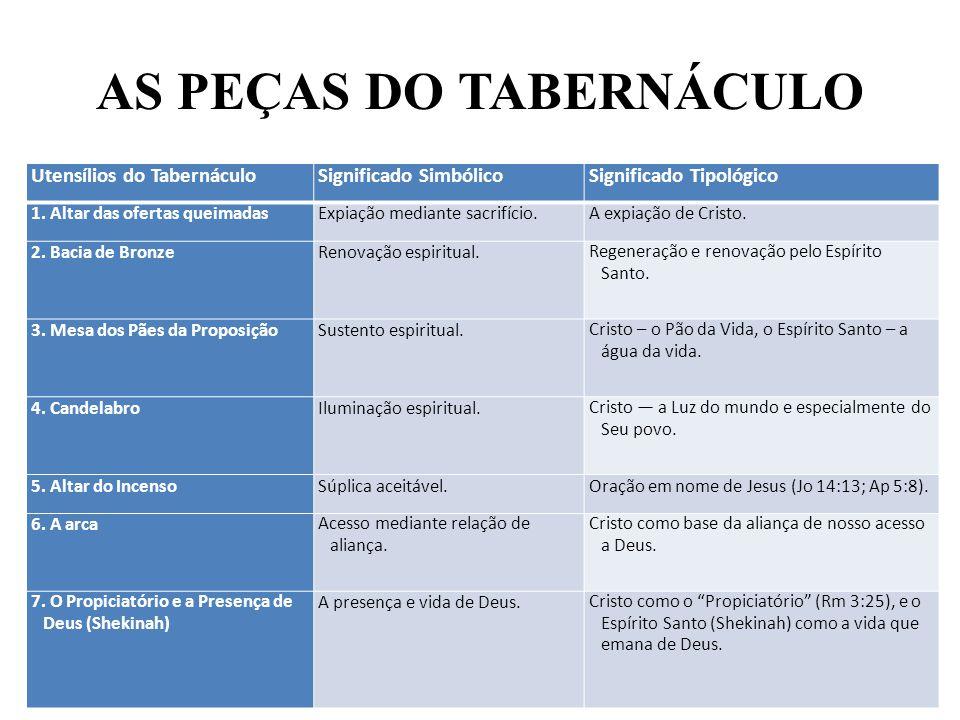 AS PEÇAS DO TABERNÁCULO