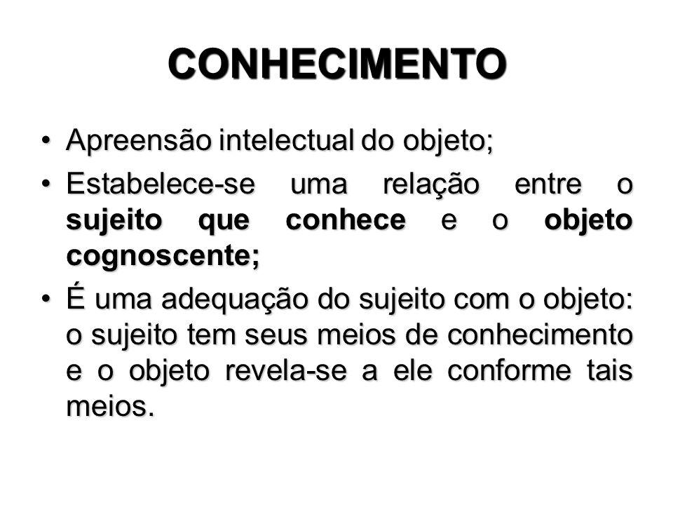 CONHECIMENTO Apreensão intelectual do objeto;