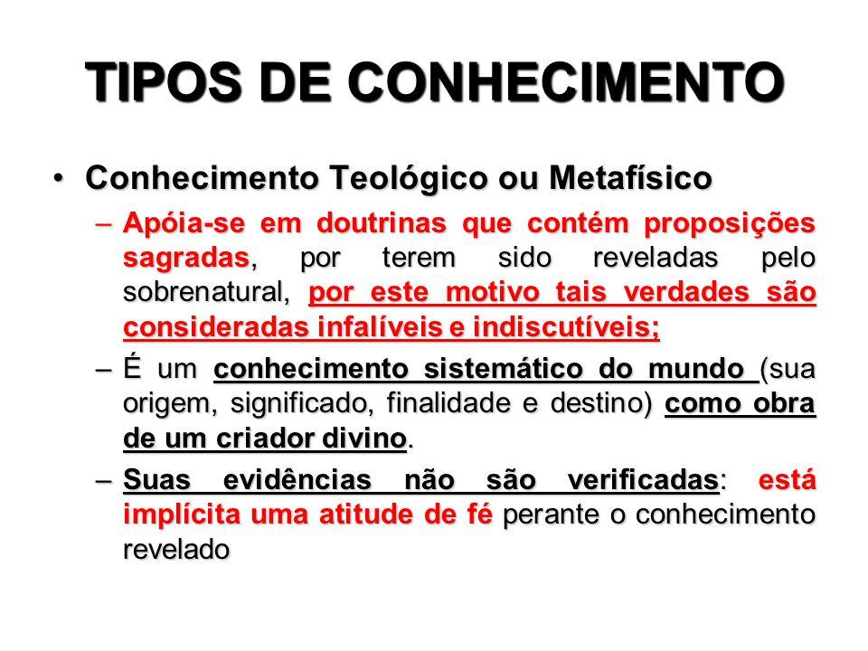 TIPOS DE CONHECIMENTO Conhecimento Teológico ou Metafísico