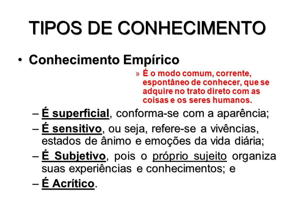 TIPOS DE CONHECIMENTO Conhecimento Empírico