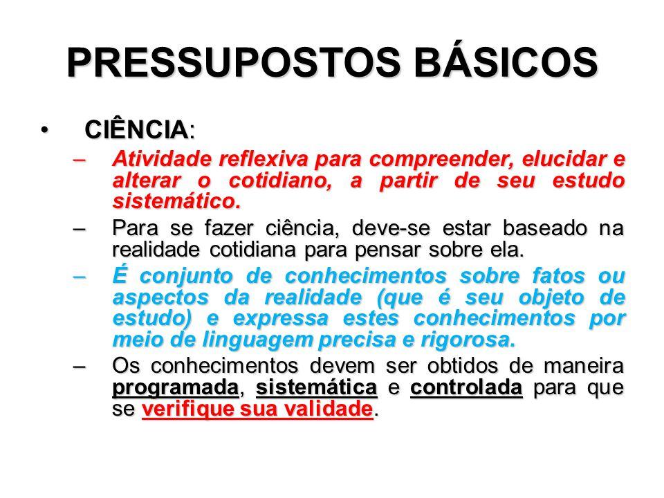 PRESSUPOSTOS BÁSICOS CIÊNCIA: