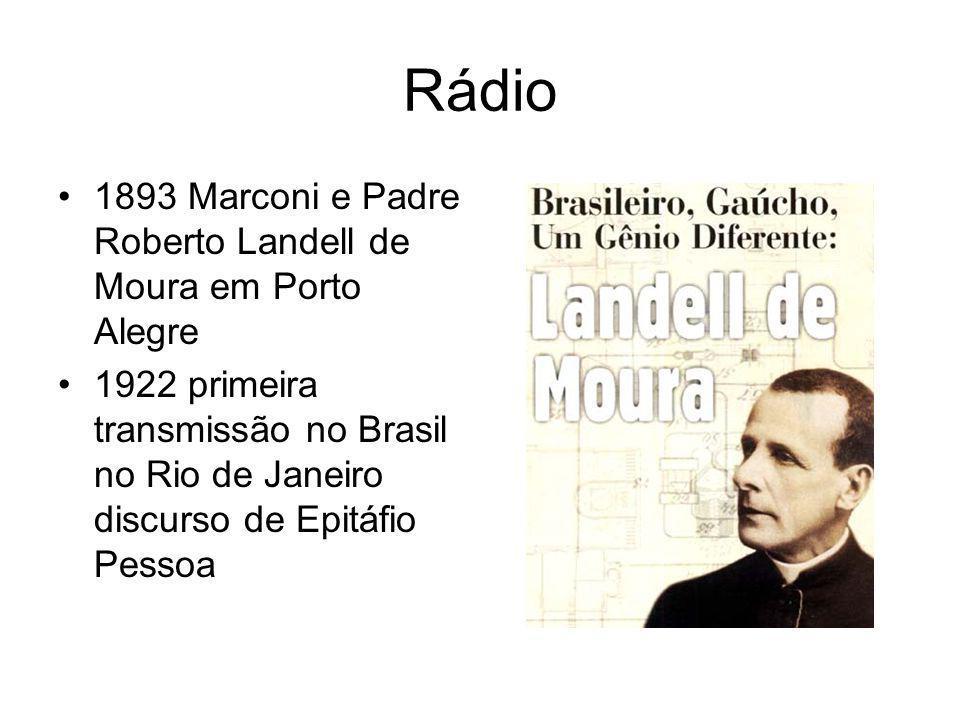 Rádio 1893 Marconi e Padre Roberto Landell de Moura em Porto Alegre