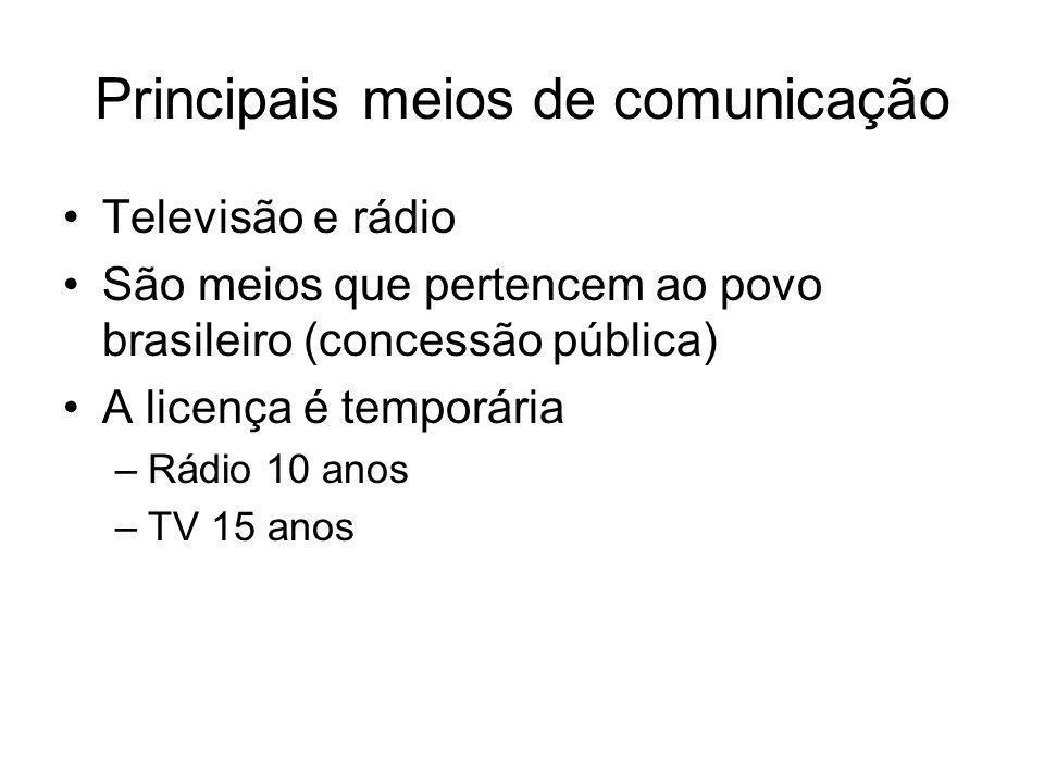 Principais meios de comunicação