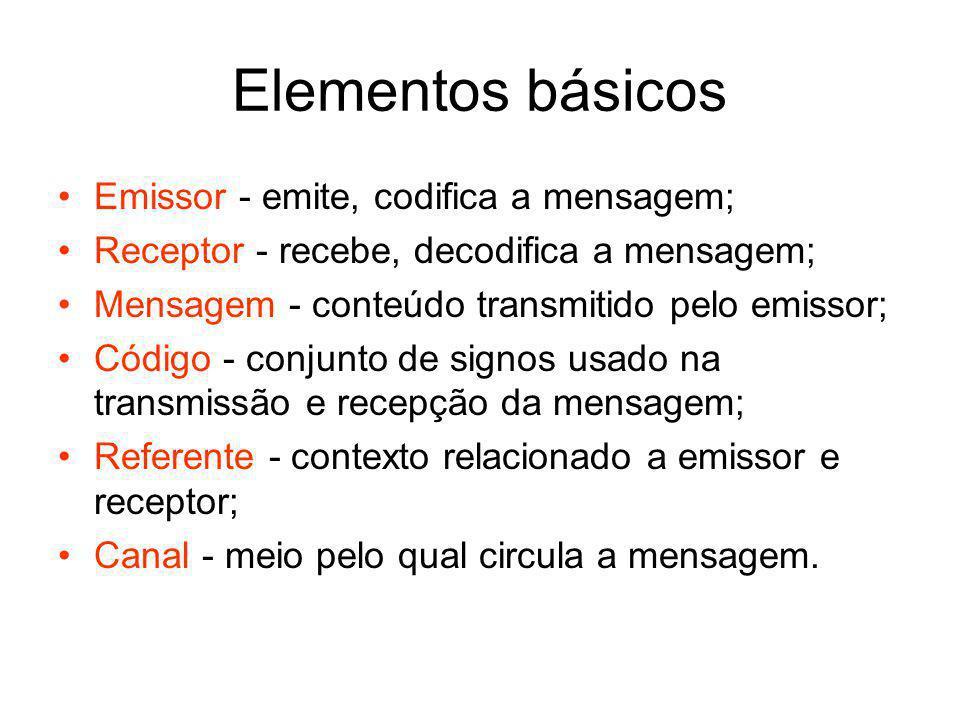 Elementos básicos Emissor - emite, codifica a mensagem;