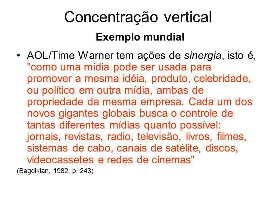 Concentração vertical Exemplo mundial