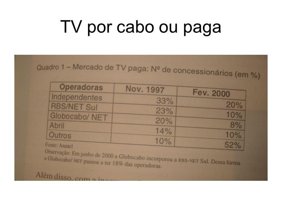 TV por cabo ou paga