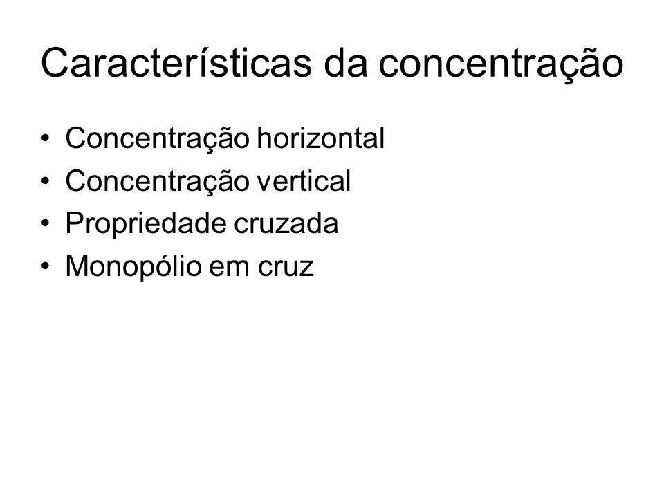 Características da concentração