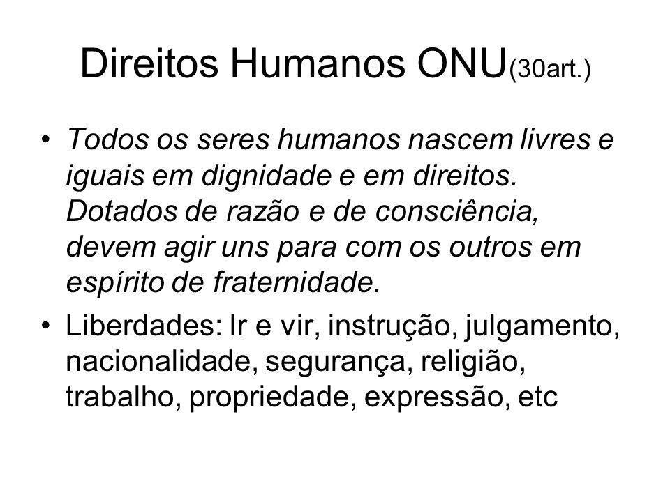 Direitos Humanos ONU(30art.)