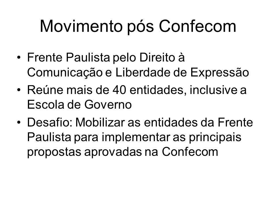 Movimento pós Confecom