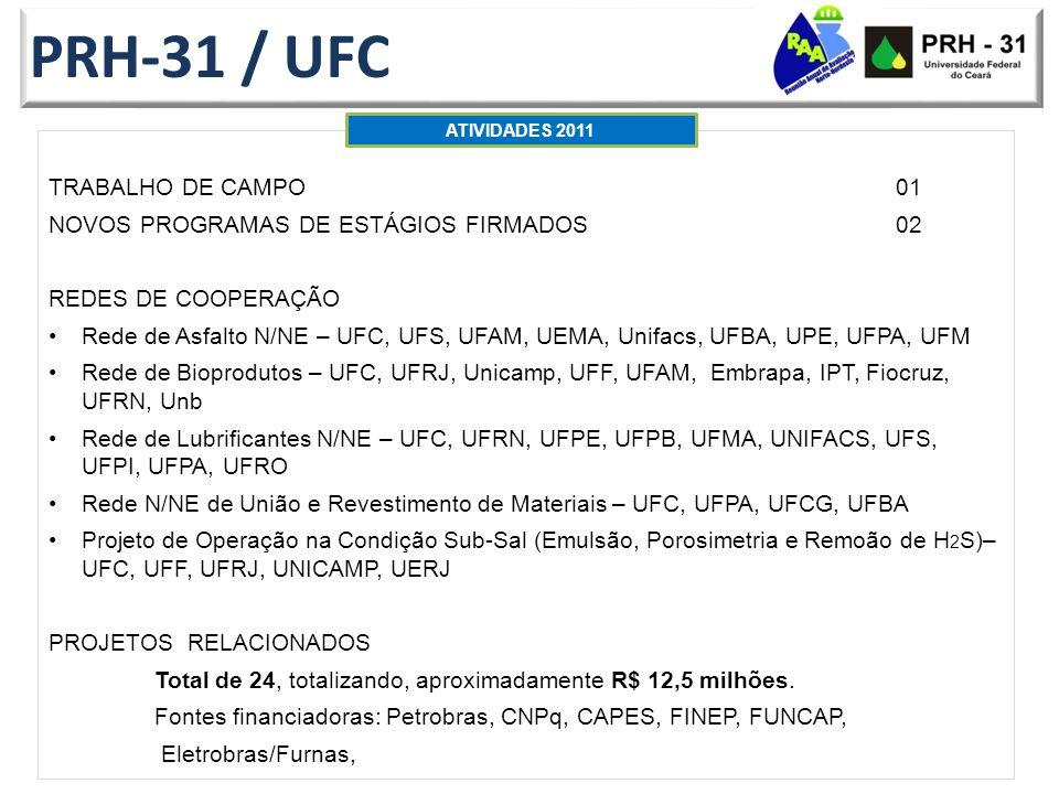 PRH-31 / UFC TRABALHO DE CAMPO 01