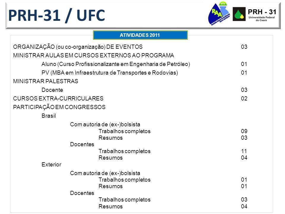 PRH-31 / UFC ORGANIZAÇÃO (ou co-organização) DE EVENTOS 03