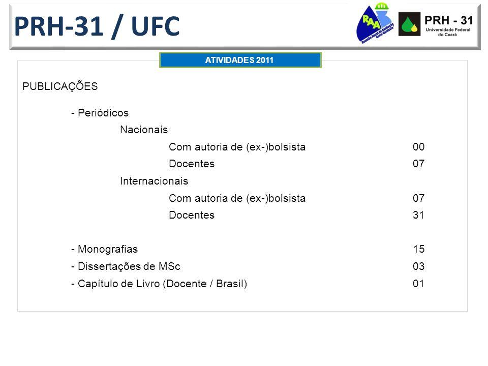 PRH-31 / UFC PUBLICAÇÕES - Periódicos Nacionais