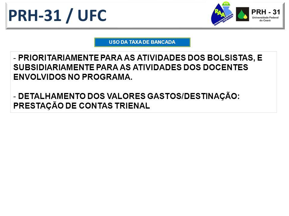 PRH-31 / UFC USO DA TAXA DE BANCADA.