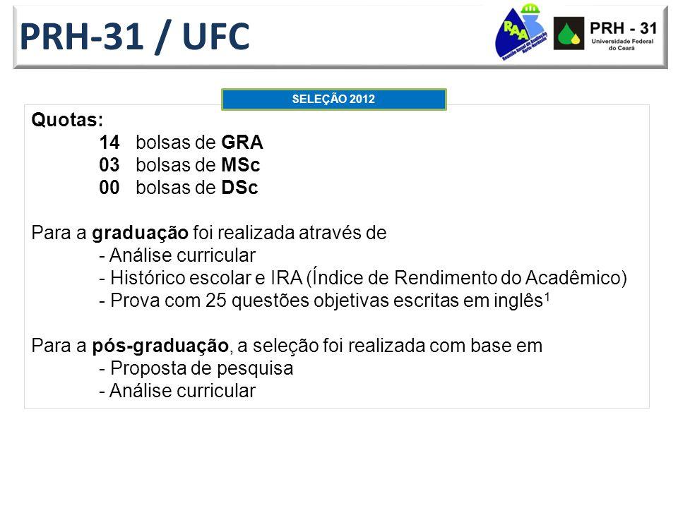 PRH-31 / UFC Quotas: 14 bolsas de GRA 03 bolsas de MSc
