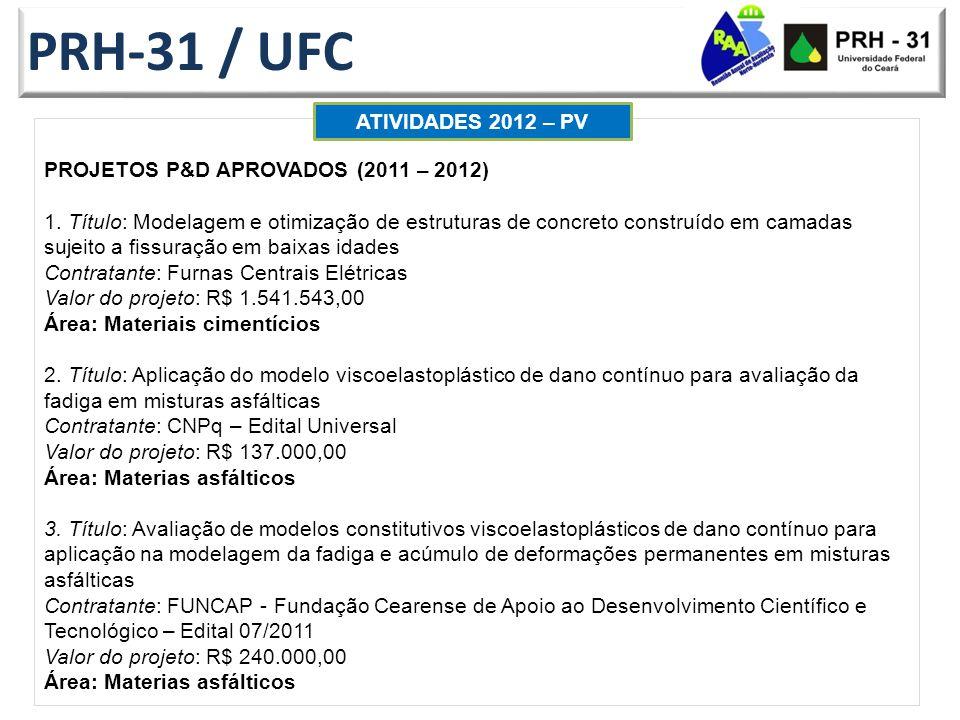 PRH-31 / UFC ATIVIDADES 2012 – PV PROJETOS P&D APROVADOS (2011 – 2012)