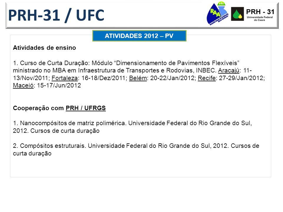 PRH-31 / UFC ATIVIDADES 2012 – PV Atividades de ensino