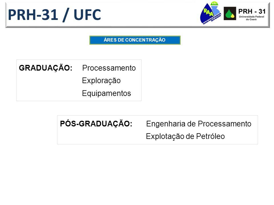 PRH-31 / UFC GRADUAÇÃO: Processamento Exploração Equipamentos