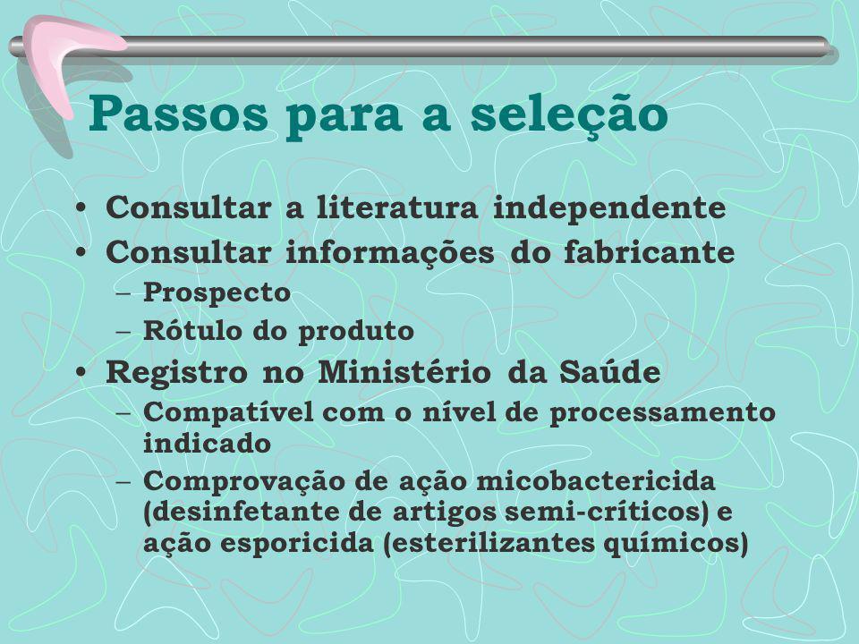 Passos para a seleção Consultar a literatura independente